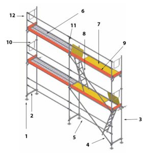 elementos del sistema andamio de fachada