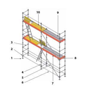 esquema de montaje andamio multidireccional